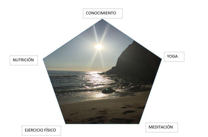 pentagono foto epimeleia